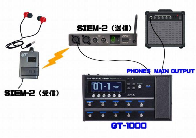 SIEM-2の使用例